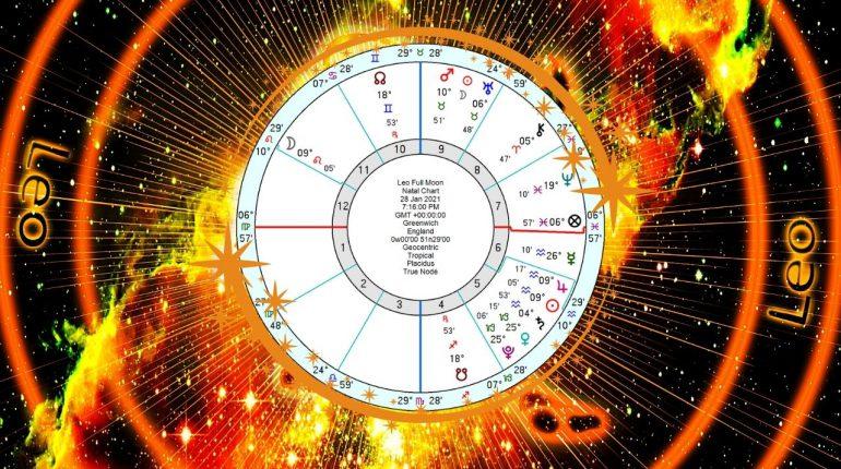 Astrology 2021 forecast