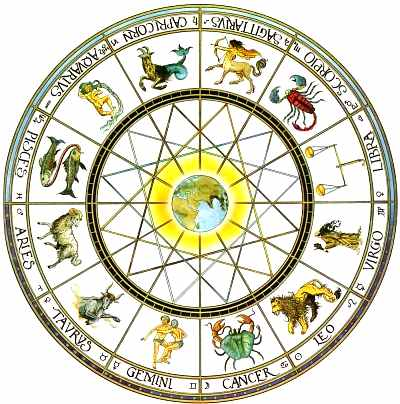 Weekly Horoscopes 25th April 2016