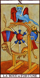 The Wheel of Fortune Love Tarot Meaning