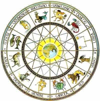 Weekly Horoscopes 5th June 2017